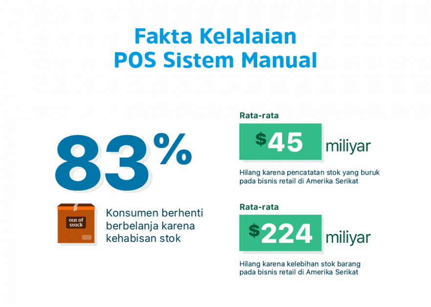 software pos point of sales system indonesia
