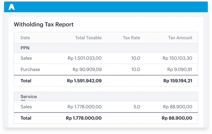 Withholding tax report