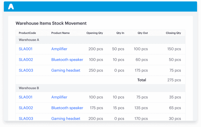 Manage stock in warehouse quickly